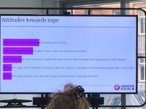 Attitudes Towards Rape